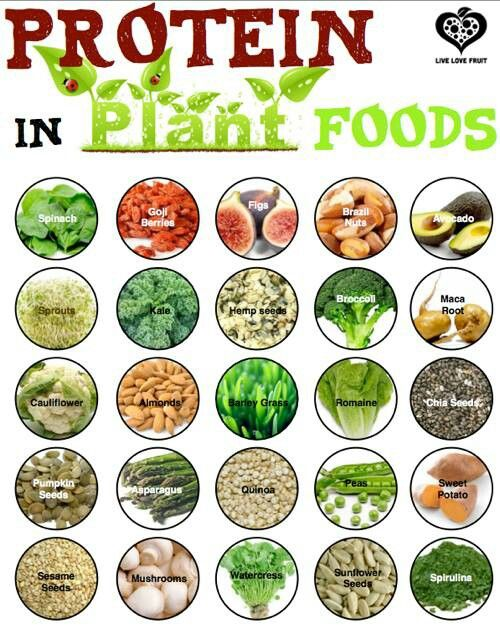 6900220291e55f06a96dcc7391b55fda--healthy-eats-healthy-foods